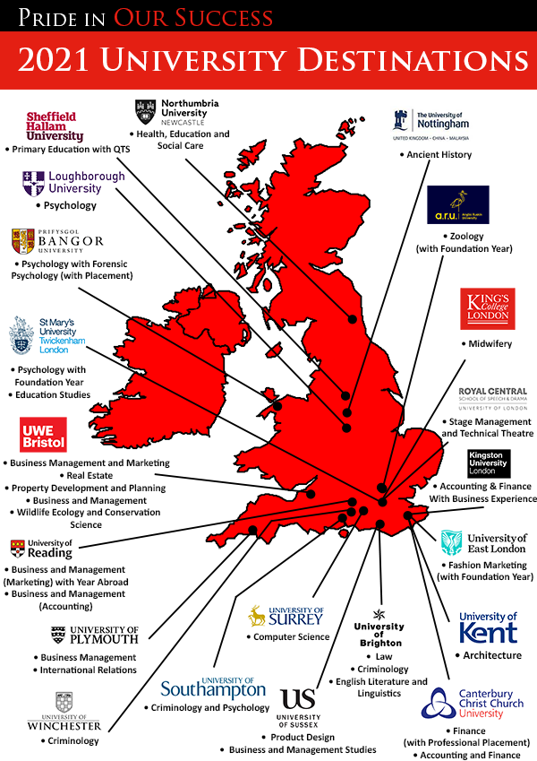 University destinations 2021